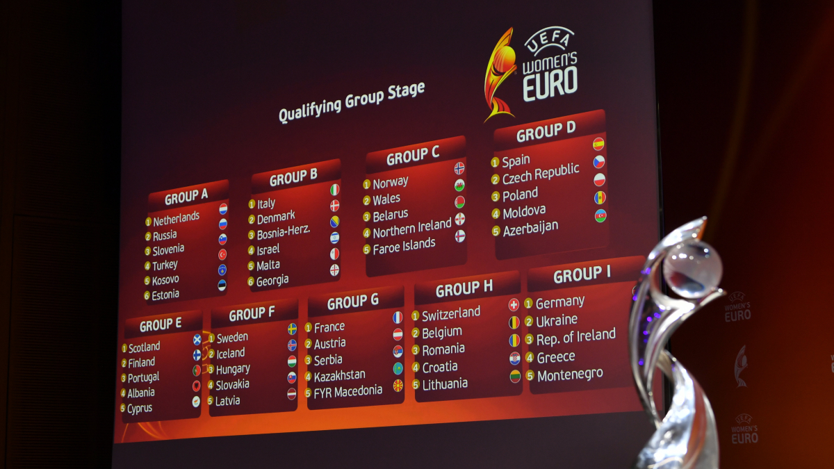 Euro 2021 Qualifikation